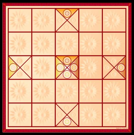 Thaayam Board
